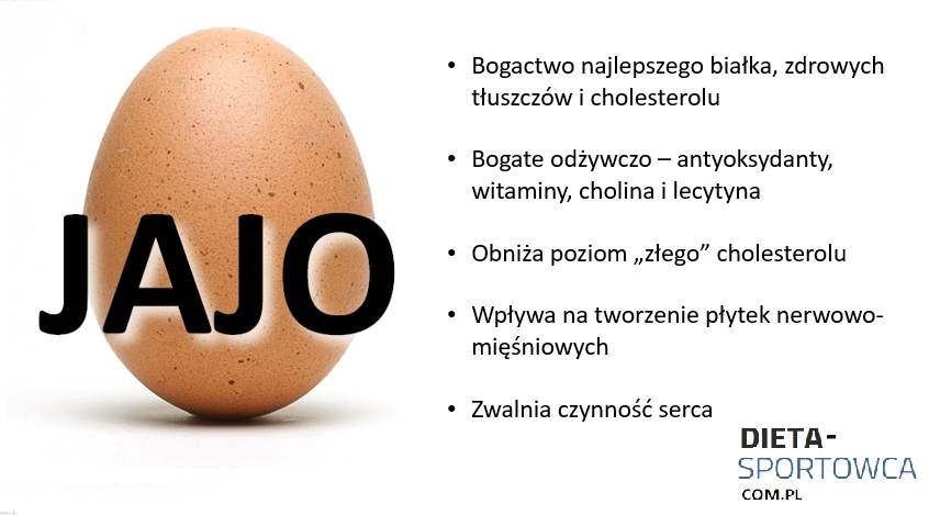 Powerfoods - jajka
