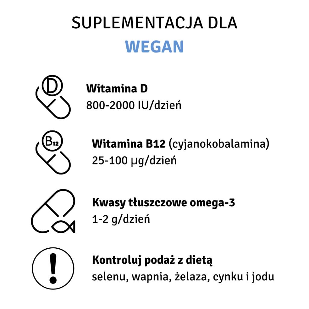 Co suplementować na diecie wegańskiej [2]