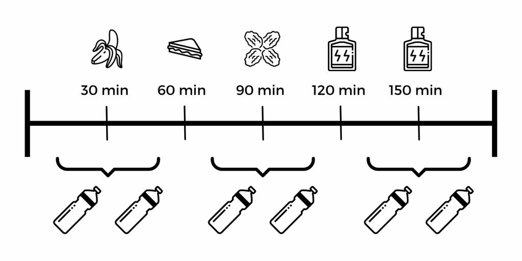 Co jeść i pić podczas jazdy na rowerze [3]